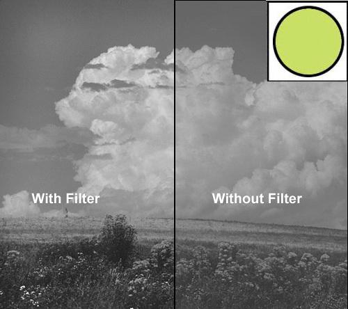 Lens Filters-Doorbinplus 11